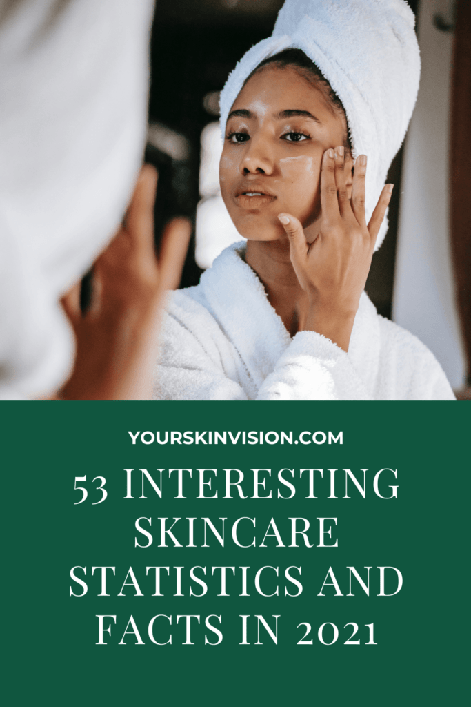 53 Interesting Skincare Statistics And facts in 2021